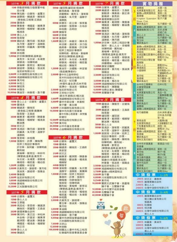 臺中市山海屯啟智協會-107年03-08月捐贈芳名錄